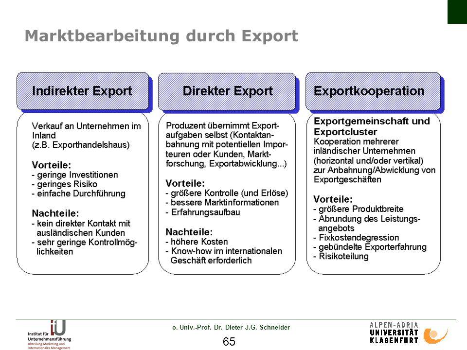 o. Univ.-Prof. Dr. Dieter J.G. Schneider 65 Marktbearbeitung durch Export