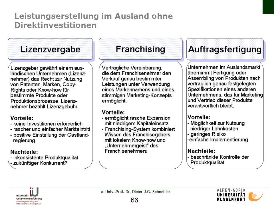 o. Univ.-Prof. Dr. Dieter J.G. Schneider 66 Leistungserstellung im Ausland ohne Direktinvestitionen