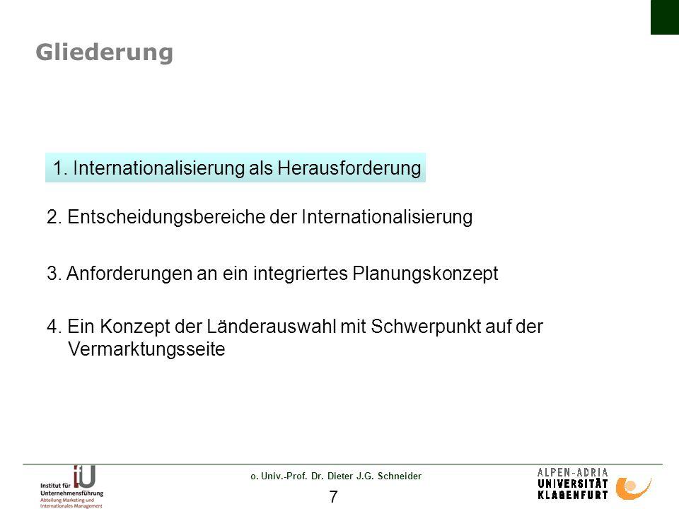 o. Univ.-Prof. Dr. Dieter J.G. Schneider 7 Gliederung 2.