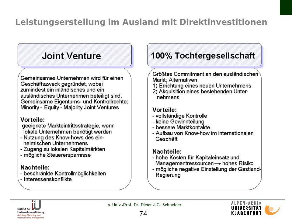 o. Univ.-Prof. Dr. Dieter J.G. Schneider 74 Leistungserstellung im Ausland mit Direktinvestitionen