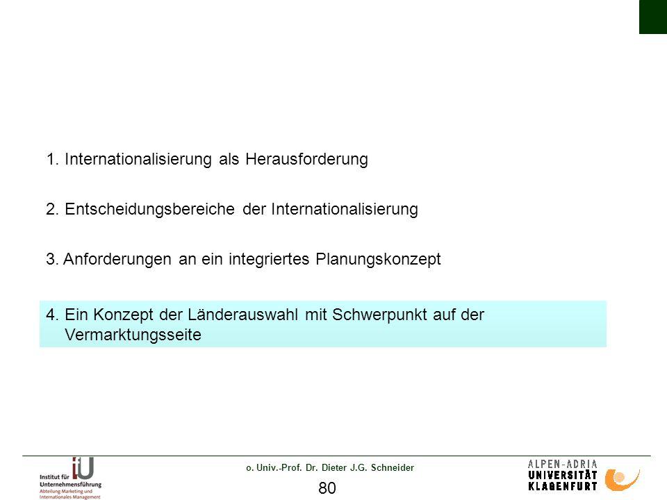 o.Univ.-Prof. Dr. Dieter J.G. Schneider 80 2. Entscheidungsbereiche der Internationalisierung 4.