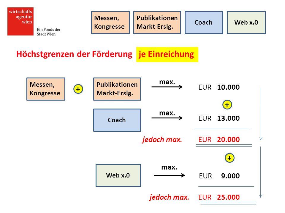 Höchstgrenzen der Förderung Web x.0Coach Messen, Kongresse Publikationen Markt-Erslg. Messen, Kongresse Publikationen Markt-Erslg. + EUR 10.000 Coach