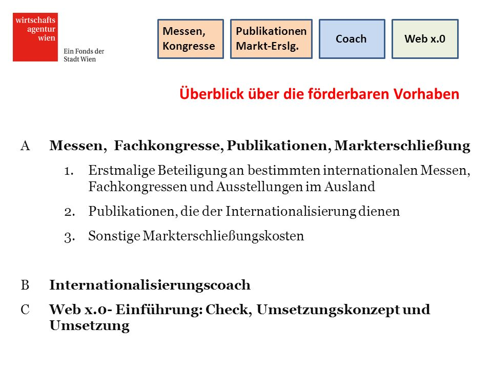 Einreichungsmöglichkeiten Internationalisierungsaktivitäten:1 x pro Jahr Web 2.0 – Aktivitäten:einmalig (Check, Konzept, Umsetzung) Förderungsintensität: 50 % der anerkennbaren Kosten für kleine Unternehmen 35 % der anerkennbaren Kosten für mittlere Unternehmen