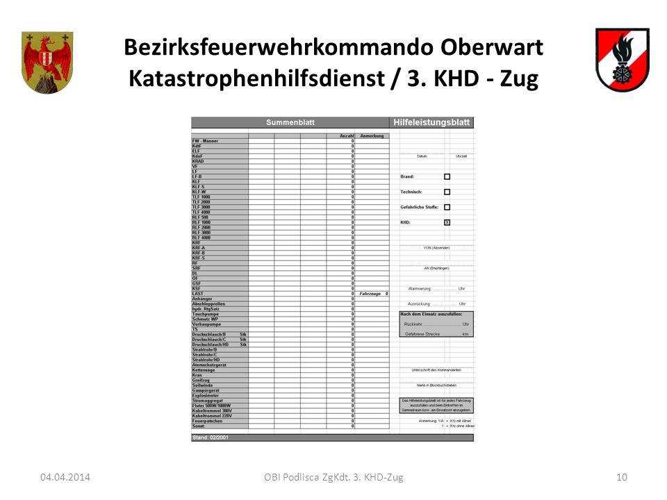 Bezirksfeuerwehrkommando Oberwart Katastrophenhilfsdienst / 3. KHD - Zug 04.04.2014OBI Podlisca ZgKdt. 3. KHD-Zug10