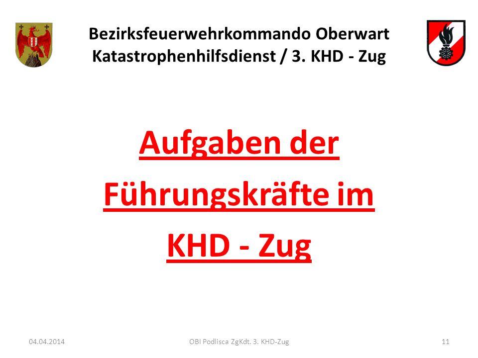 Bezirksfeuerwehrkommando Oberwart Katastrophenhilfsdienst / 3. KHD - Zug Aufgaben der Führungskräfte im KHD - Zug 04.04.2014OBI Podlisca ZgKdt. 3. KHD