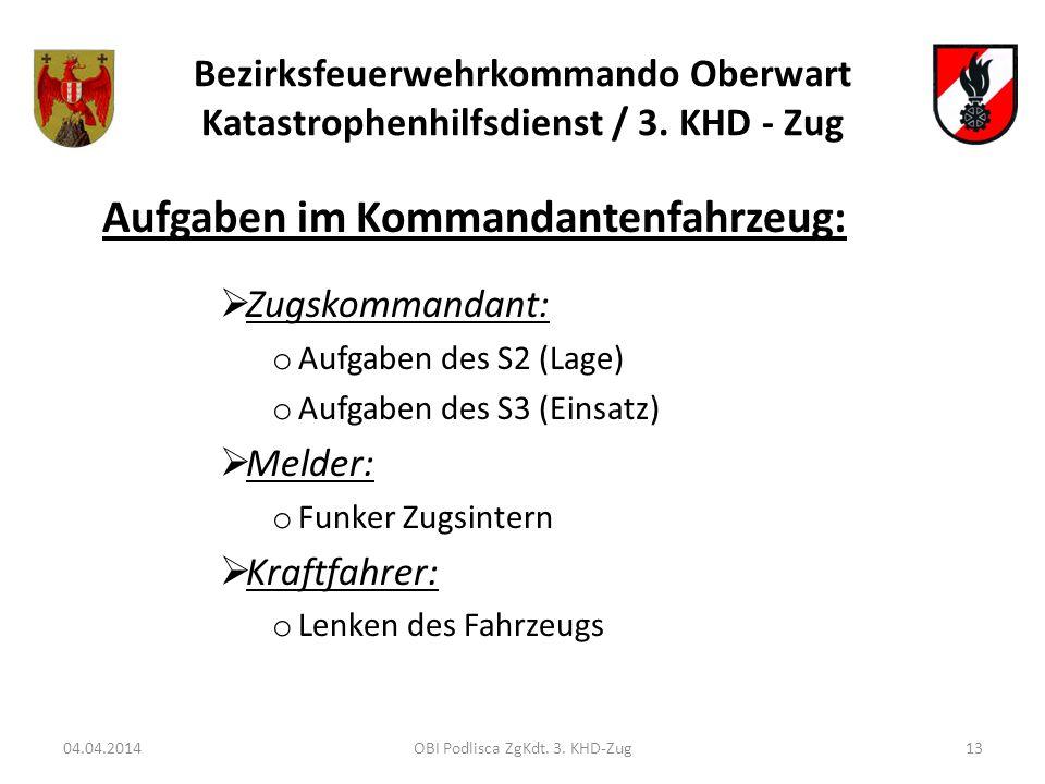 Bezirksfeuerwehrkommando Oberwart Katastrophenhilfsdienst / 3. KHD - Zug Aufgaben im Kommandantenfahrzeug: Zugskommandant: o Aufgaben des S2 (Lage) o