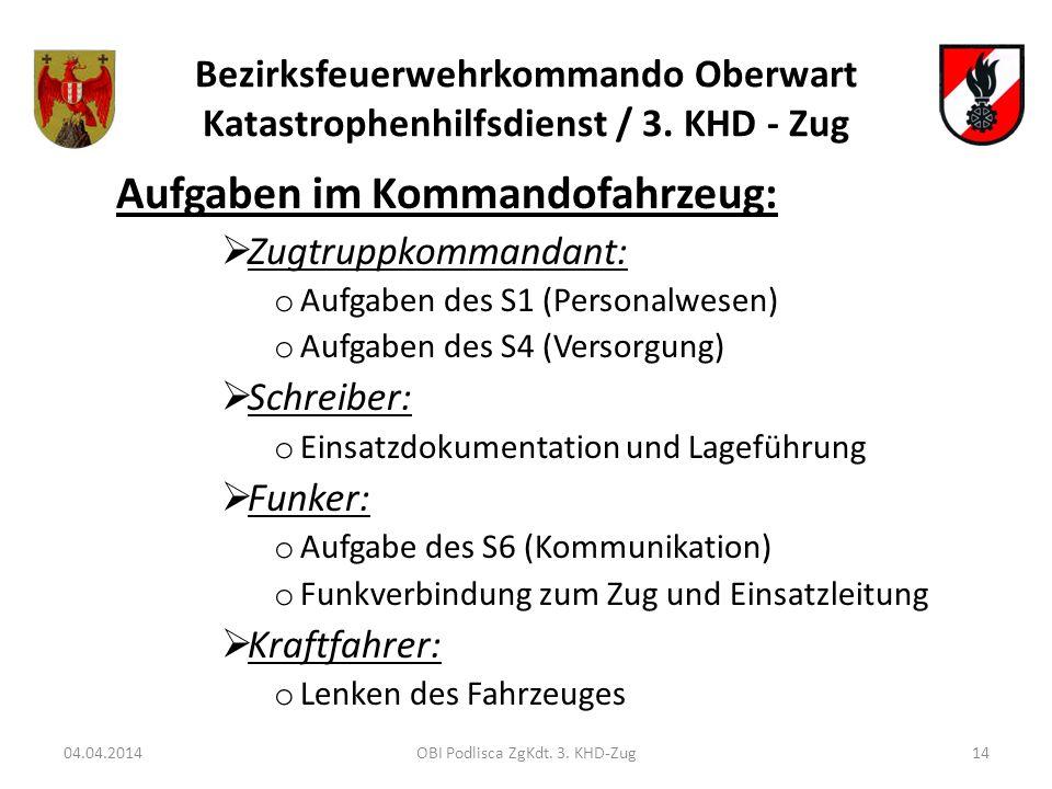 Bezirksfeuerwehrkommando Oberwart Katastrophenhilfsdienst / 3. KHD - Zug Aufgaben im Kommandofahrzeug: Zugtruppkommandant: o Aufgaben des S1 (Personal