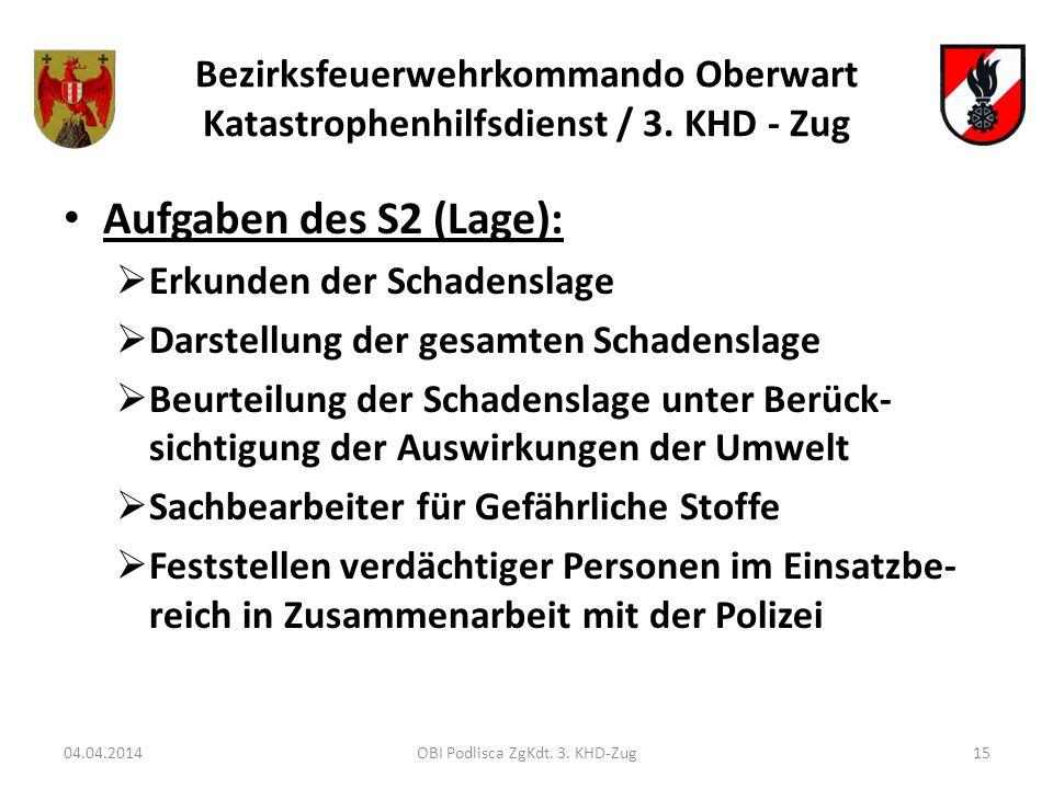 Bezirksfeuerwehrkommando Oberwart Katastrophenhilfsdienst / 3. KHD - Zug Aufgaben des S2 (Lage): Erkunden der Schadenslage Darstellung der gesamten Sc