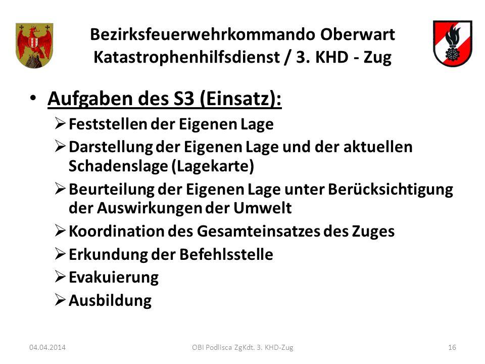 Bezirksfeuerwehrkommando Oberwart Katastrophenhilfsdienst / 3. KHD - Zug Aufgaben des S3 (Einsatz): Feststellen der Eigenen Lage Darstellung der Eigen