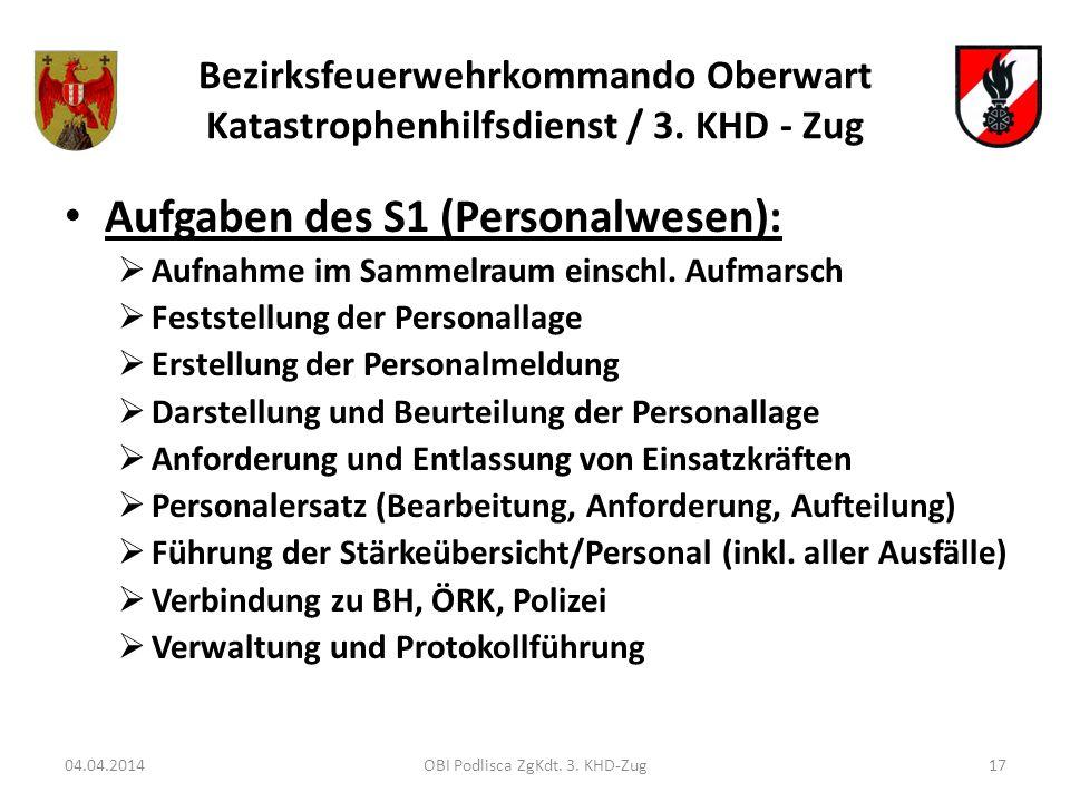 Bezirksfeuerwehrkommando Oberwart Katastrophenhilfsdienst / 3. KHD - Zug Aufgaben des S1 (Personalwesen): Aufnahme im Sammelraum einschl. Aufmarsch Fe