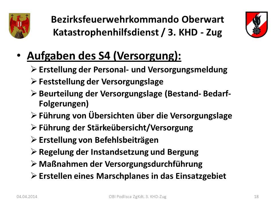 Bezirksfeuerwehrkommando Oberwart Katastrophenhilfsdienst / 3. KHD - Zug Aufgaben des S4 (Versorgung): Erstellung der Personal- und Versorgungsmeldung