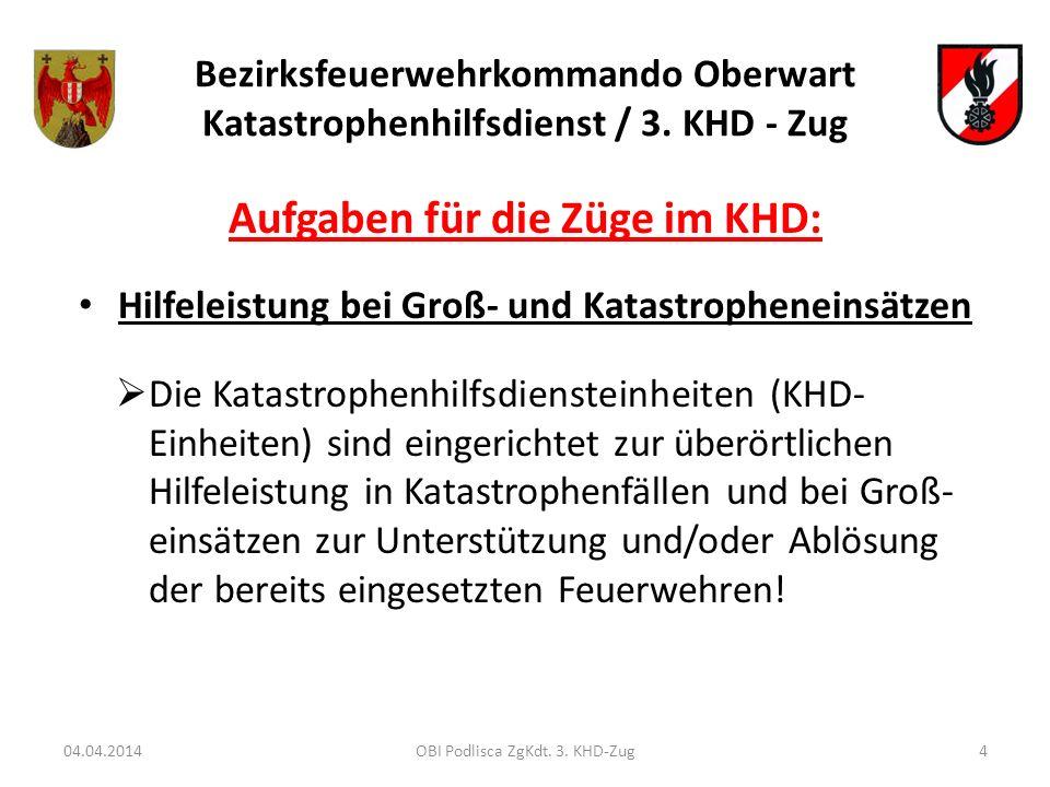 Bezirksfeuerwehrkommando Oberwart Katastrophenhilfsdienst / 3. KHD - Zug Aufgaben für die Züge im KHD: Hilfeleistung bei Groß- und Katastropheneinsätz