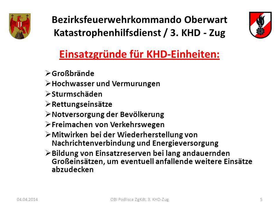Bezirksfeuerwehrkommando Oberwart Katastrophenhilfsdienst / 3. KHD - Zug Einsatzgründe für KHD-Einheiten: Großbrände Hochwasser und Vermurungen Sturms