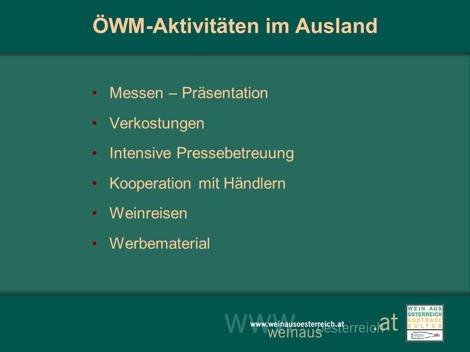 ÖWM-Aktivitäten im Ausland Messen – Präsentation Verkostungen Intensive Pressebetreuung Kooperation mit Händlern Weinreisen Werbematerial