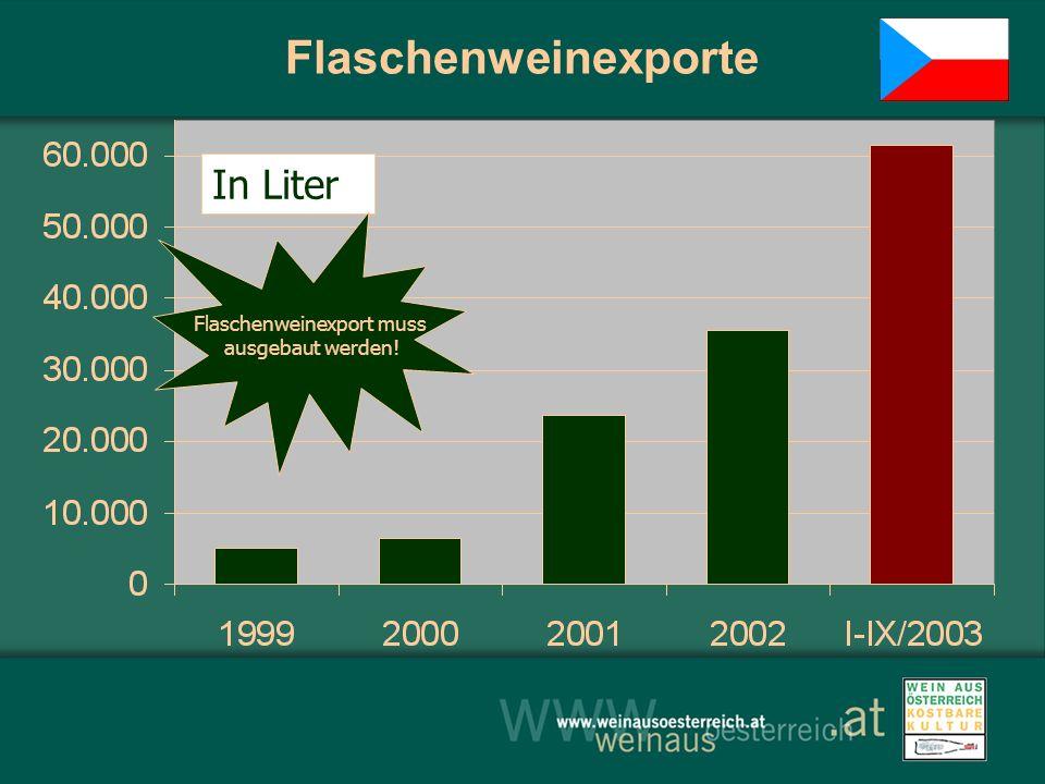 Flaschenweinexporte In Liter Flaschenweinexport muss ausgebaut werden!