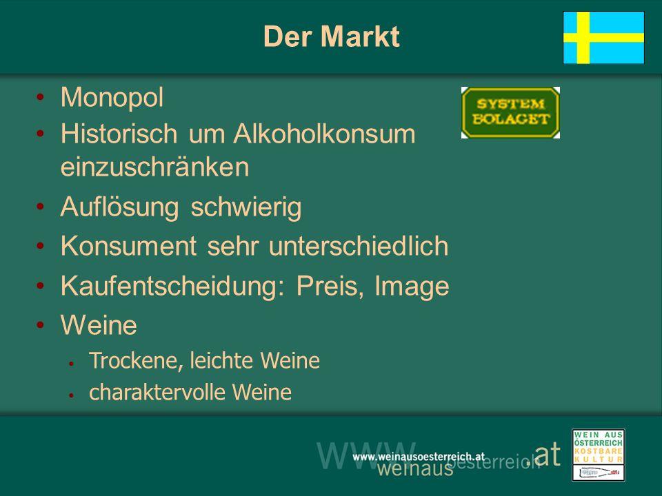 Der Markt Monopol Historisch um Alkoholkonsum einzuschränken Auflösung schwierig Konsument sehr unterschiedlich Kaufentscheidung: Preis, Image Weine Trockene, leichte Weine charaktervolle Weine
