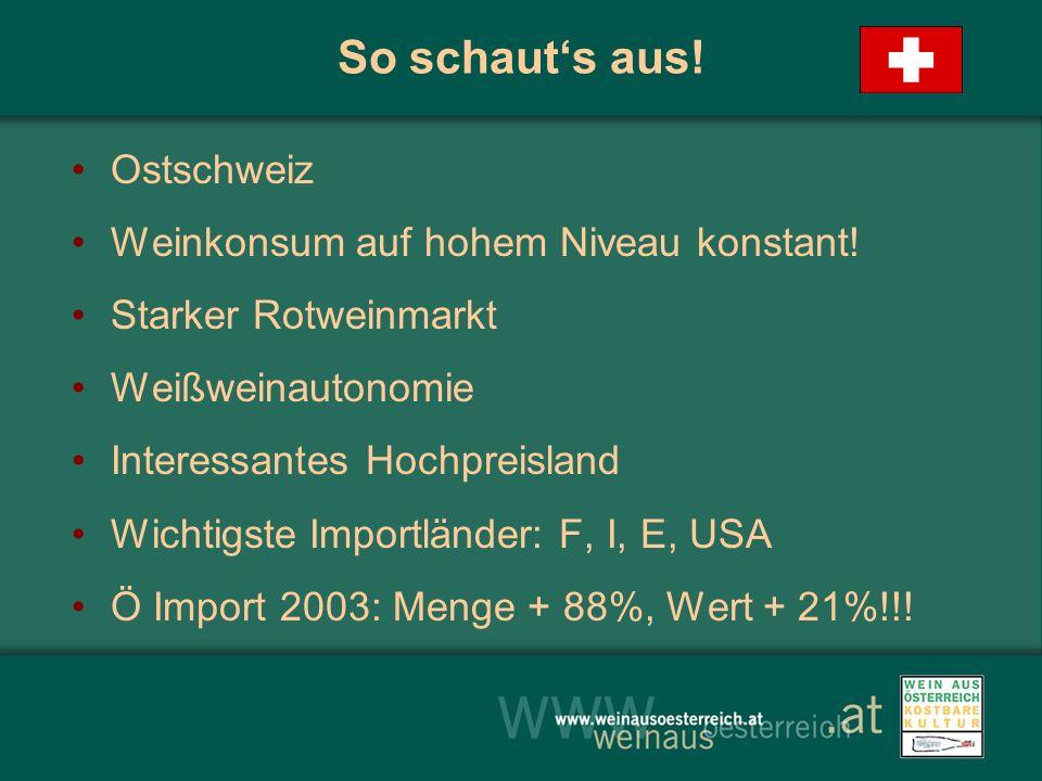 So schauts aus! Ostschweiz Weinkonsum auf hohem Niveau konstant! Starker Rotweinmarkt Weißweinautonomie Interessantes Hochpreisland Wichtigste Importl