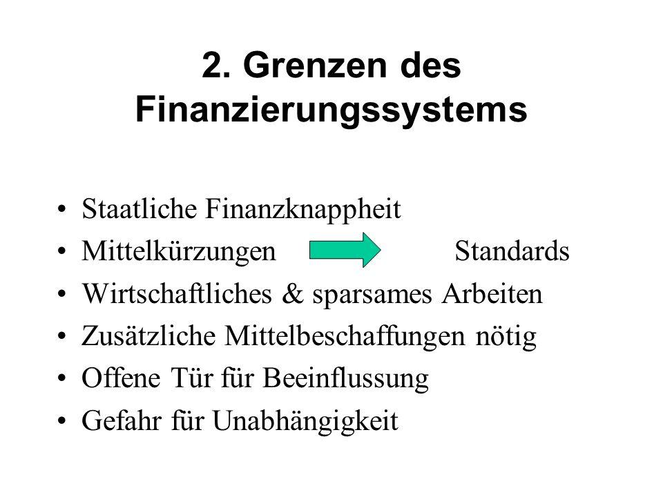 2. Grenzen des Finanzierungssystems Staatliche Finanzknappheit MittelkürzungenStandards Wirtschaftliches & sparsames Arbeiten Zusätzliche Mittelbescha