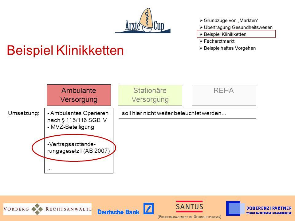 Beispiel Klinikketten Ambulante Versorgung Stationäre Versorgung REHA Umsetzung: - Ambulantes Operieren nach § 115/116 SGB V - MVZ-Beteiligung -Vertragsarztände- rungsgesetz .