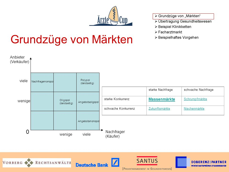 Facharztmarkt KBV/KV Hamburg: KV Hamburg hat ihre Mitglieder bisher gut geschützt KBV hat Blockadehaltung aufgegeben: Anerkennung von IV & MVZ; Wettbewerb um die bessere Systemunterstützung (KV vs.