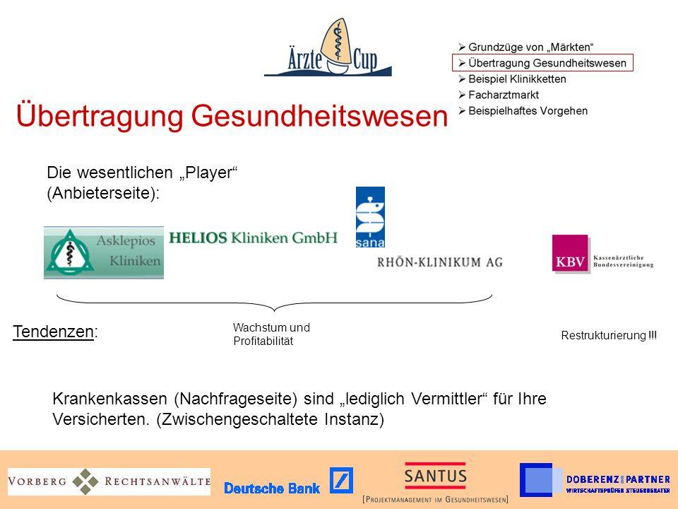 Übertragung Gesundheitswesen Quelle: www.destatis.de entspricht über 12% des BIP!!!