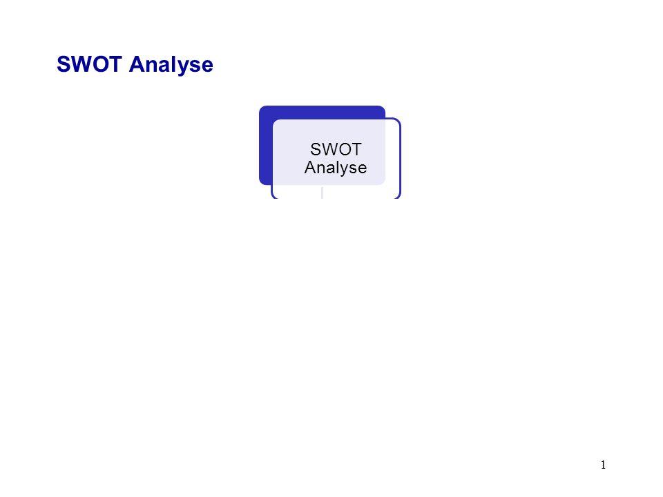 SWOT Analyse 1 Interne Faktoren Eigene Stärken Eigene Schwächen Externe Faktoren MöglichkeitenBedrohungen
