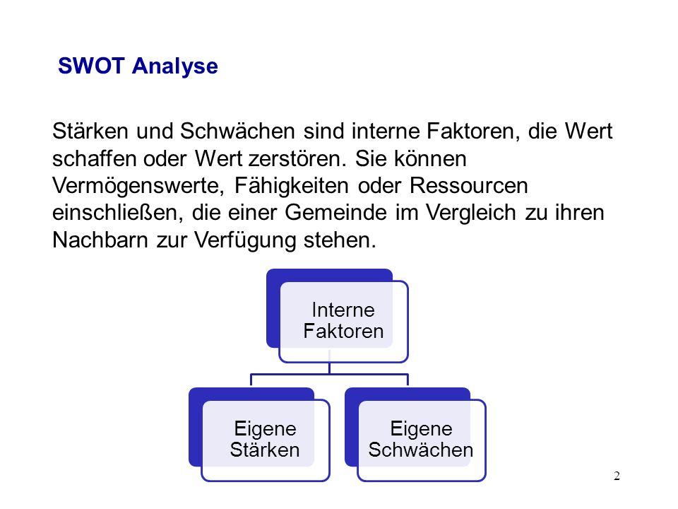 SWOT Analyse 3 Externe Faktoren MöglichkeitenBedrohungen Möglichkeiten und Bedrohungen sind externe Faktoren, die Wert schaffen oder Wert zerstören.