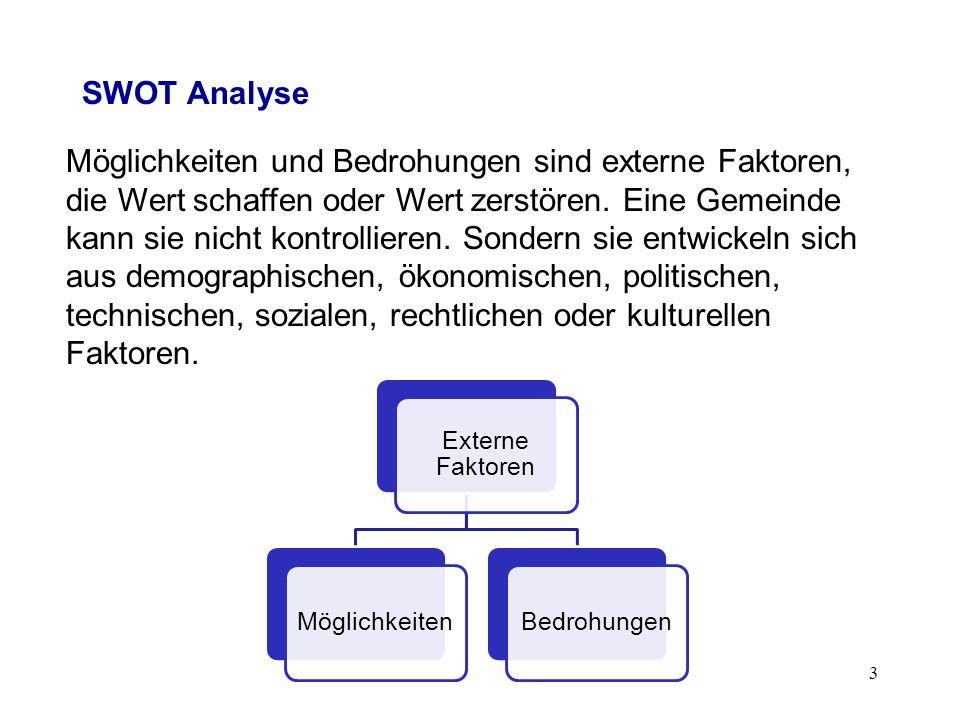 SWOT Analyse 3 Externe Faktoren MöglichkeitenBedrohungen Möglichkeiten und Bedrohungen sind externe Faktoren, die Wert schaffen oder Wert zerstören. E