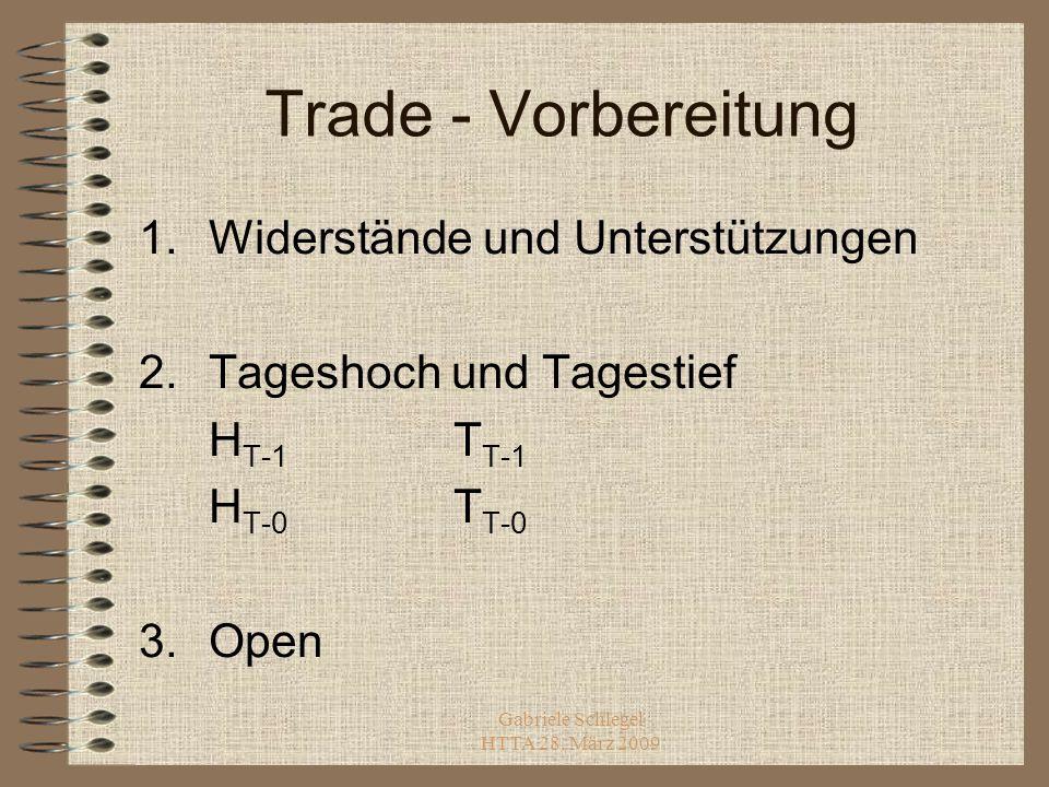 Gabriele Schlegel HTTA 28.
