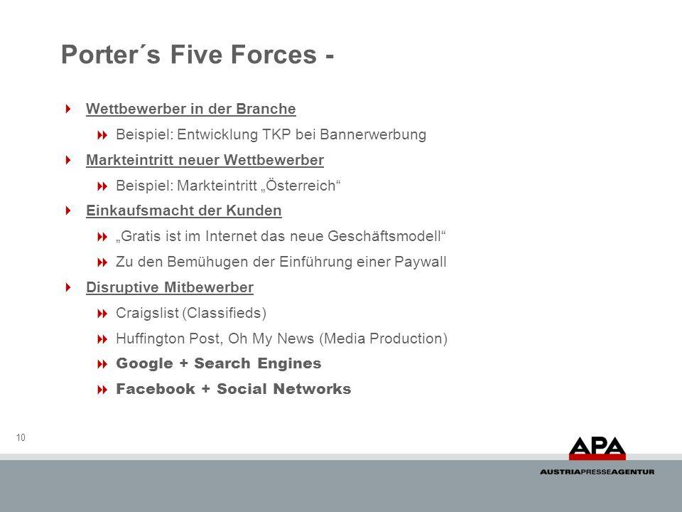 Porter´s Five Forces - Wettbewerber in der Branche Beispiel: Entwicklung TKP bei Bannerwerbung Markteintritt neuer Wettbewerber Beispiel: Markteintrit