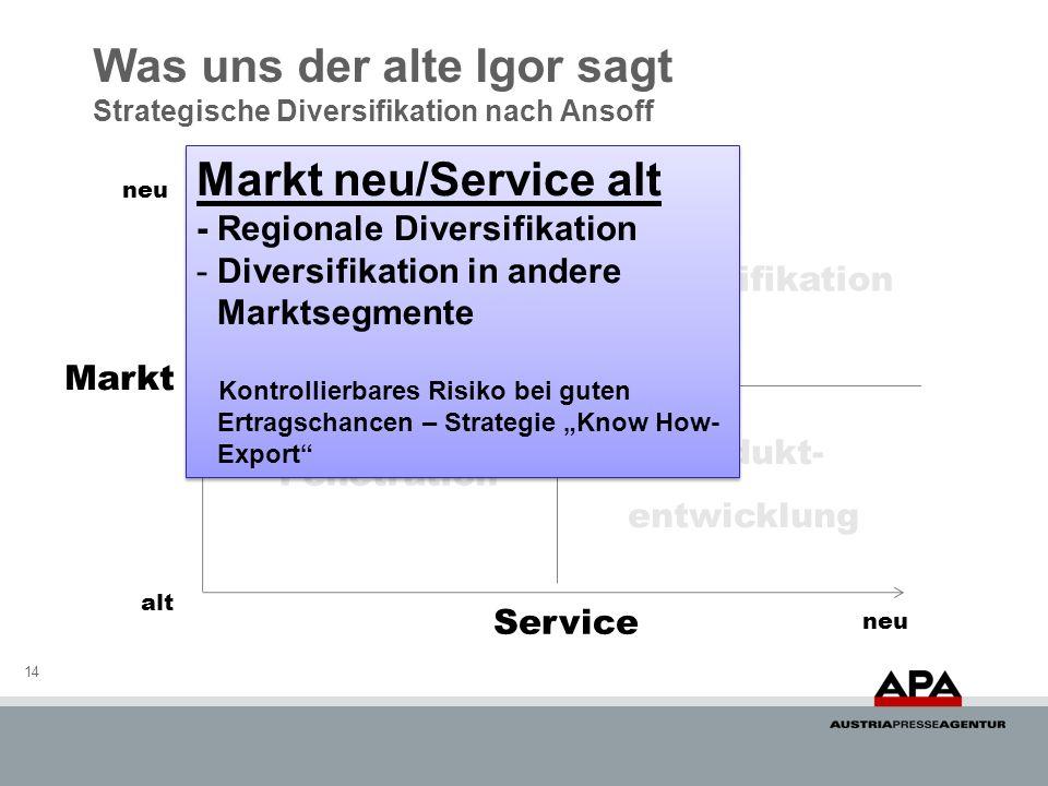 Was uns der alte Igor sagt Strategische Diversifikation nach Ansoff 14 Markt Service neu alt Penetration Diversifikation Markt- entwicklung Produkt- e