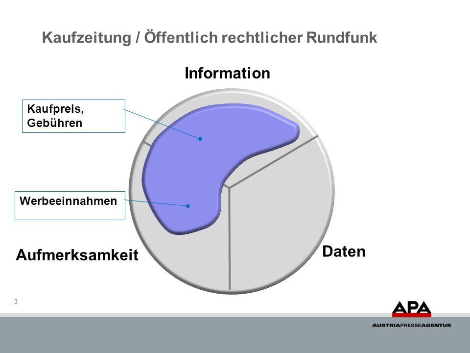 Kaufzeitung / Öffentlich rechtlicher Rundfunk 3 Information Aufmerksamkeit Daten Kaufpreis, Gebühren Werbeeinnahmen