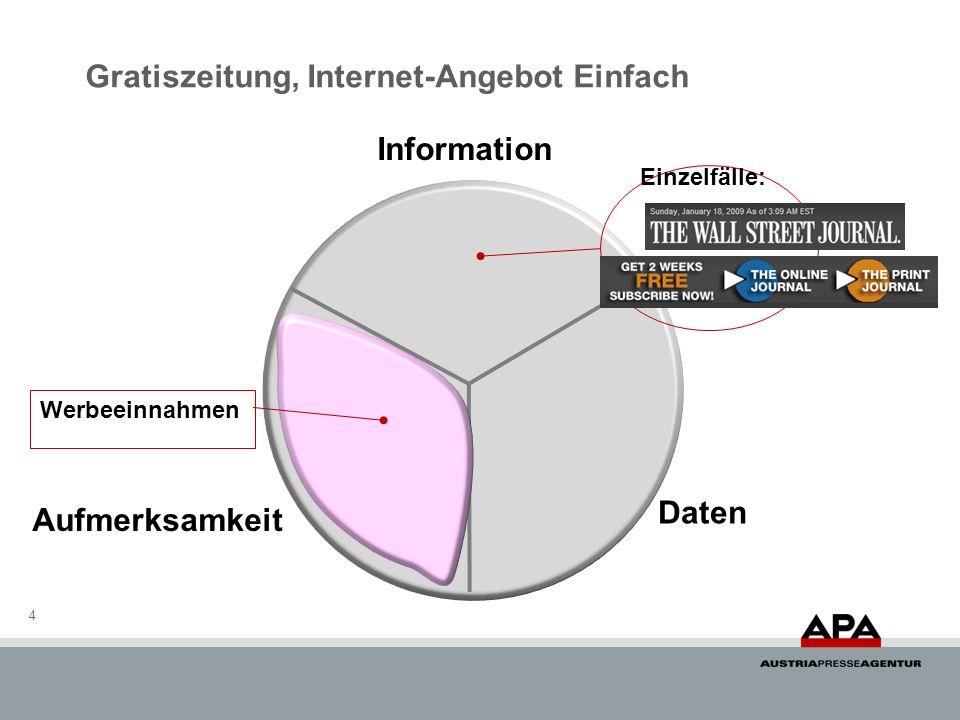 Gratiszeitung, Internet-Angebot Einfach 4 Information Aufmerksamkeit Daten Werbeeinnahmen Einzelfälle: