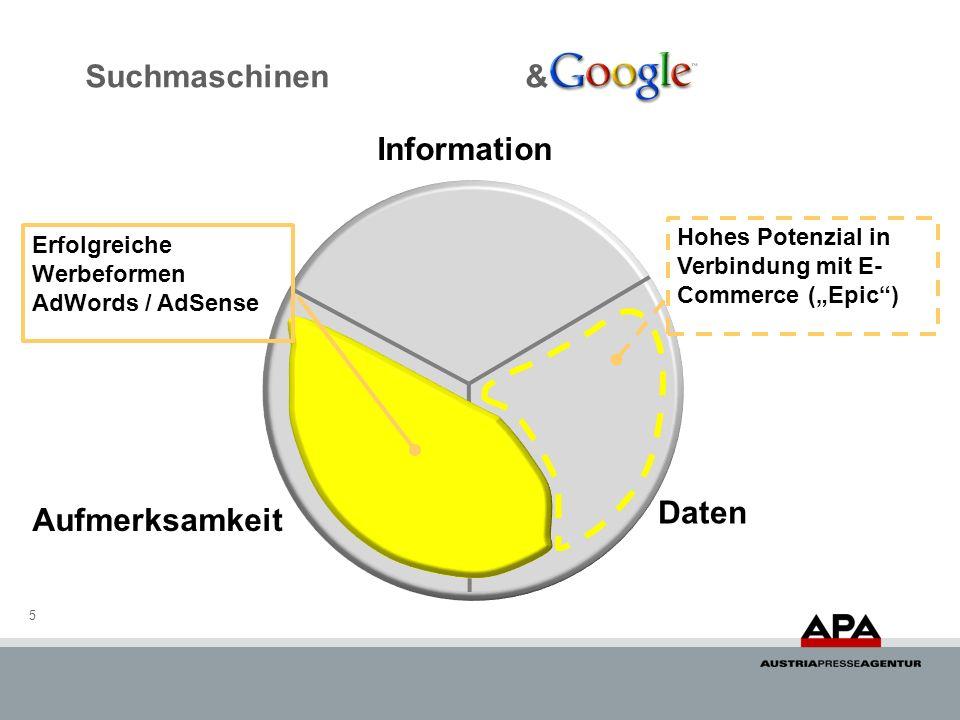 Suchmaschinen & Co. 5 Information Aufmerksamkeit Daten Hohes Potenzial in Verbindung mit E- Commerce (Epic) Erfolgreiche Werbeformen AdWords / AdSense