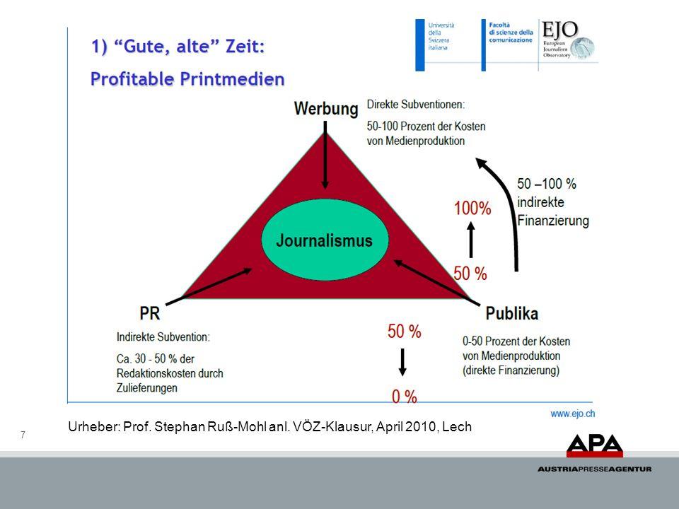 7 Urheber: Prof. Stephan Ruß-Mohl anl. VÖZ-Klausur, April 2010, Lech