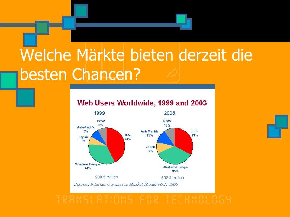 Welche Märkte bieten derzeit die besten Chancen?