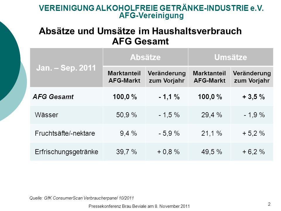 VEREINIGUNG ALKOHOLFREIE GETRÄNKE-INDUSTRIE e.V.AFG-Vereinigung 3 Jan.