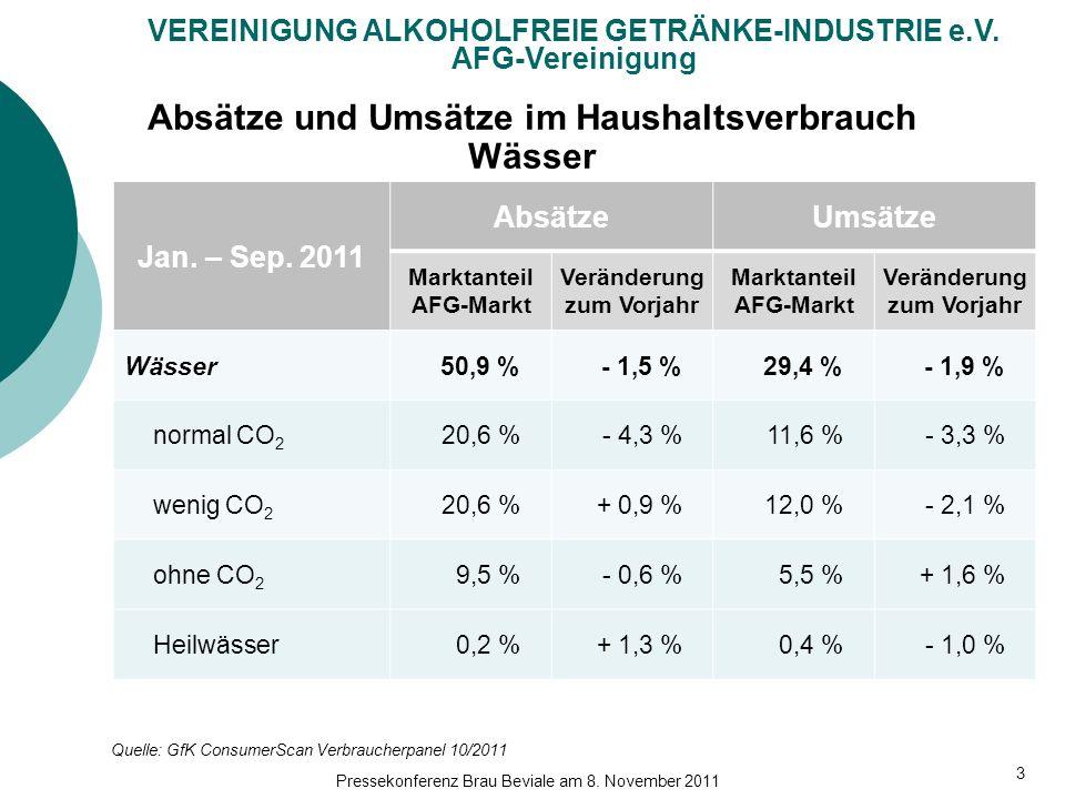VEREINIGUNG ALKOHOLFREIE GETRÄNKE-INDUSTRIE e.V.AFG-Vereinigung 4 Jan.