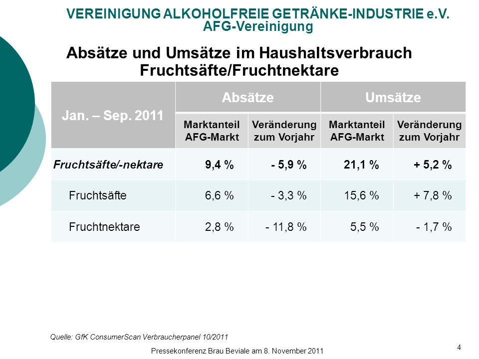 VEREINIGUNG ALKOHOLFREIE GETRÄNKE-INDUSTRIE e.V.