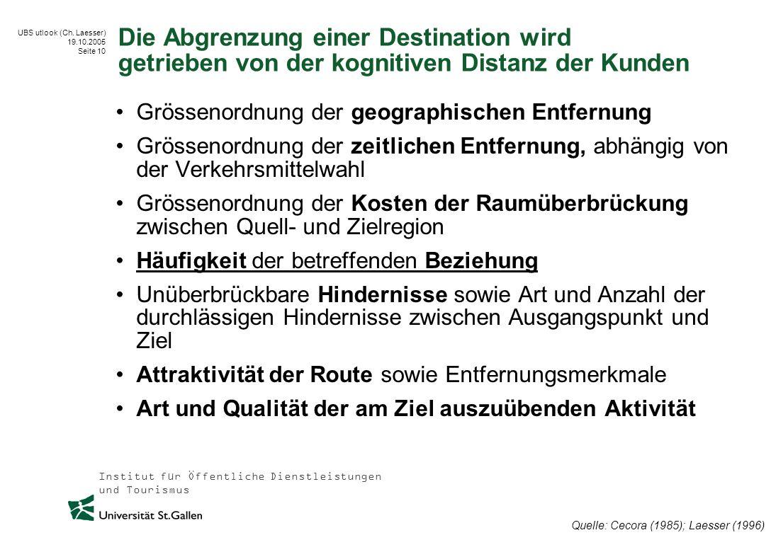 Institut für Öffentliche Dienstleistungen und Tourismus UBS utlook (Ch. Laesser) 19.10.2005 Seite 10 Die Abgrenzung einer Destination wird getrieben v