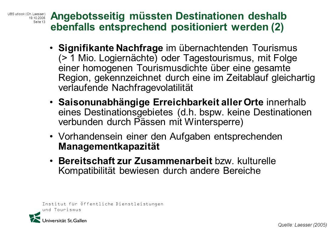 Institut für Öffentliche Dienstleistungen und Tourismus UBS utlook (Ch. Laesser) 19.10.2005 Seite 13 Angebotsseitig müssten Destinationen deshalb eben