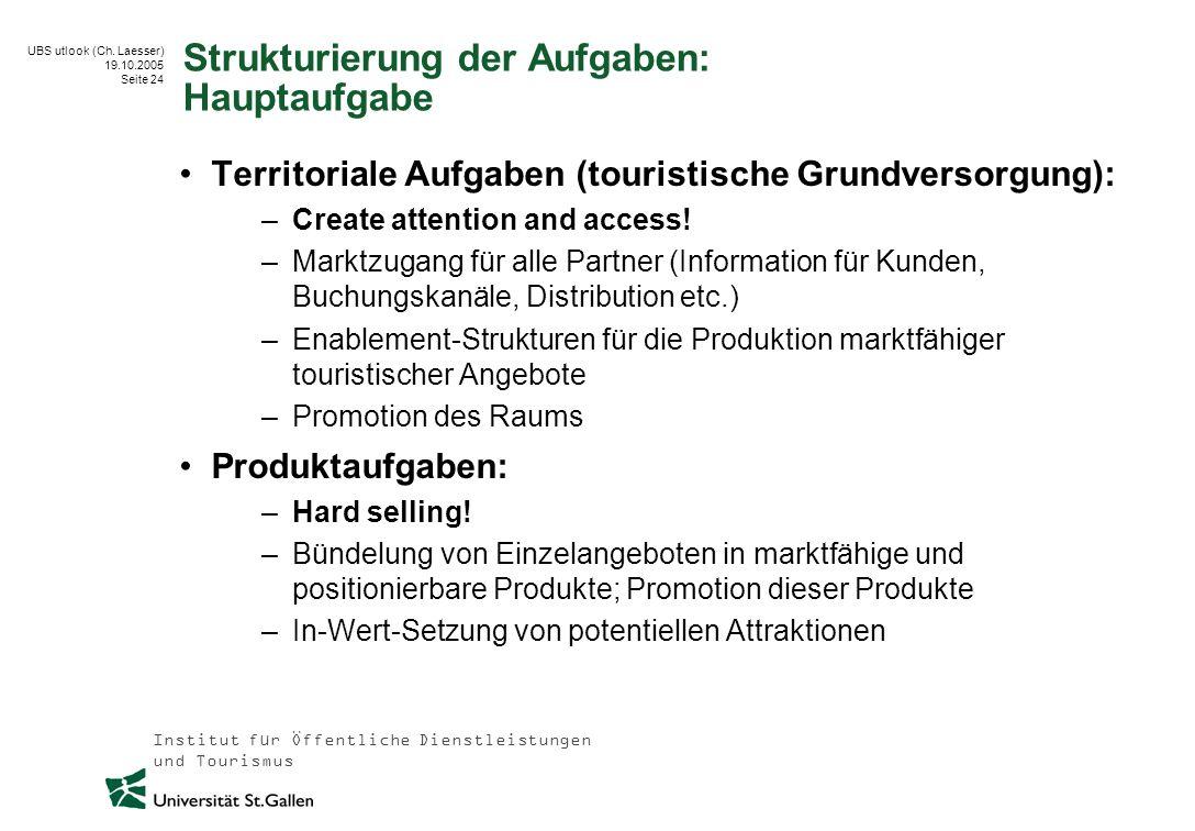 Institut für Öffentliche Dienstleistungen und Tourismus UBS utlook (Ch. Laesser) 19.10.2005 Seite 24 Strukturierung der Aufgaben: Hauptaufgabe Territo