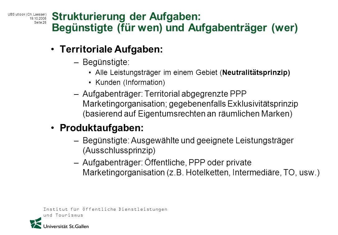 Institut für Öffentliche Dienstleistungen und Tourismus UBS utlook (Ch. Laesser) 19.10.2005 Seite 25 Strukturierung der Aufgaben: Begünstigte (für wen