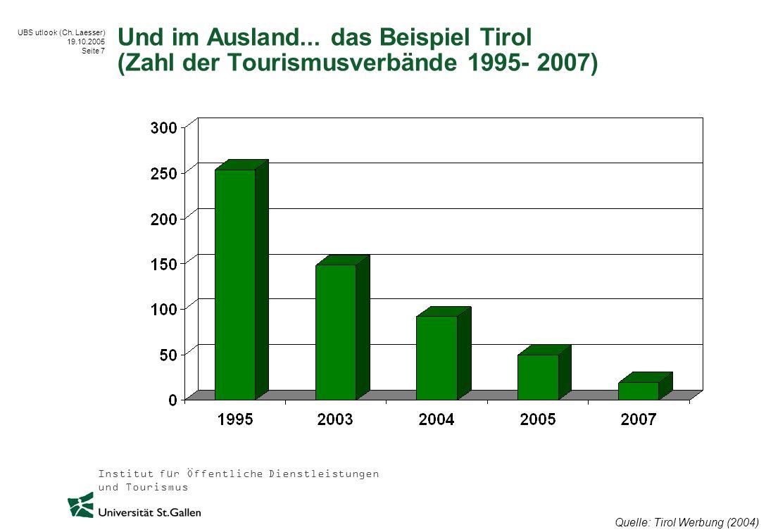 Institut für Öffentliche Dienstleistungen und Tourismus UBS utlook (Ch. Laesser) 19.10.2005 Seite 7 Und im Ausland... das Beispiel Tirol (Zahl der Tou