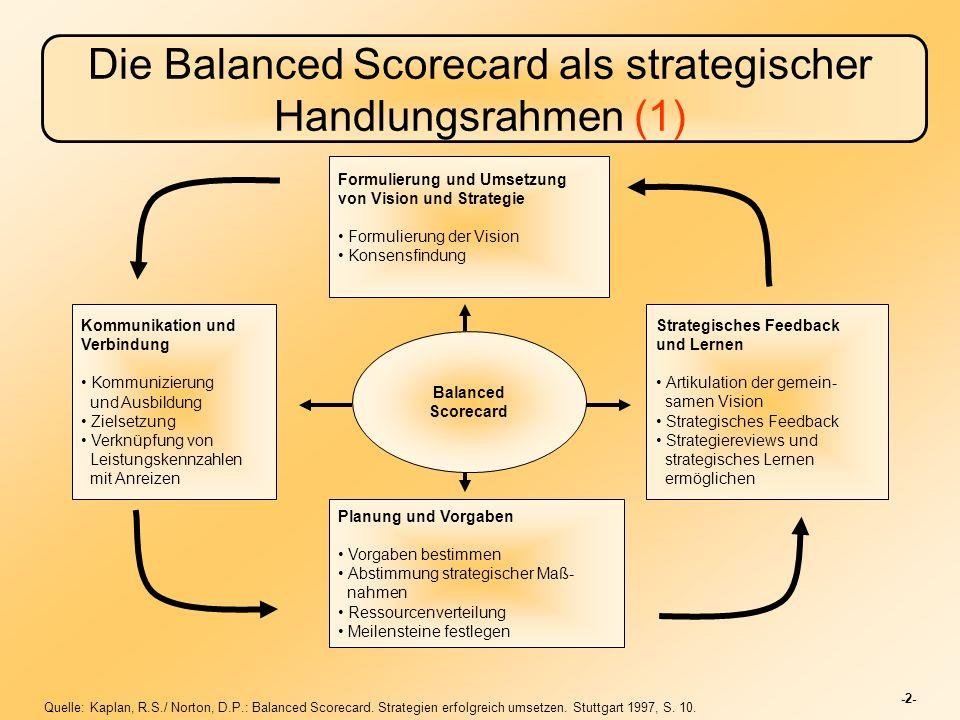 -2- Die Balanced Scorecard als strategischer Handlungsrahmen (1) Balanced Scorecard Formulierung und Umsetzung von Vision und Strategie Formulierung der Vision Konsensfindung Strategisches Feedback und Lernen Artikulation der gemein- samen Vision Strategisches Feedback Strategiereviews und strategisches Lernen ermöglichen Planung und Vorgaben Vorgaben bestimmen Abstimmung strategischer Maß- nahmen Ressourcenverteilung Meilensteine festlegen Kommunikation und Verbindung Kommunizierung und Ausbildung Zielsetzung Verknüpfung von Leistungskennzahlen mit Anreizen Quelle: Kaplan, R.S./ Norton, D.P.: Balanced Scorecard.