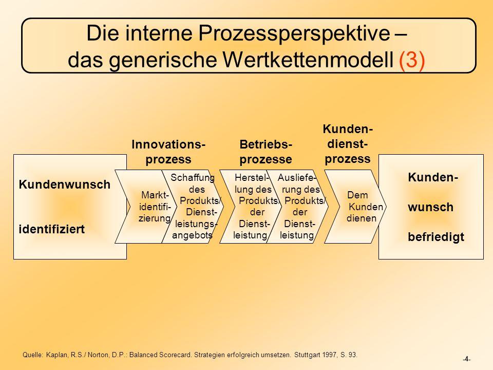 -4- Die interne Prozessperspektive – das generische Wertkettenmodell (3) Kundenwunsch identifiziert Kunden- wunsch befriedigt Markt- identifi- zierung Schaffung des Produkts/ Dienst- leistungs- angebots Herstel- lung des Produkts/ der Dienst- leistung Ausliefe- rung des Produkts/ der Dienst- leistung Dem Kunden dienen Innovations- prozess Betriebs- prozesse Kunden- dienst- prozess Quelle: Kaplan, R.S./ Norton, D.P.: Balanced Scorecard.