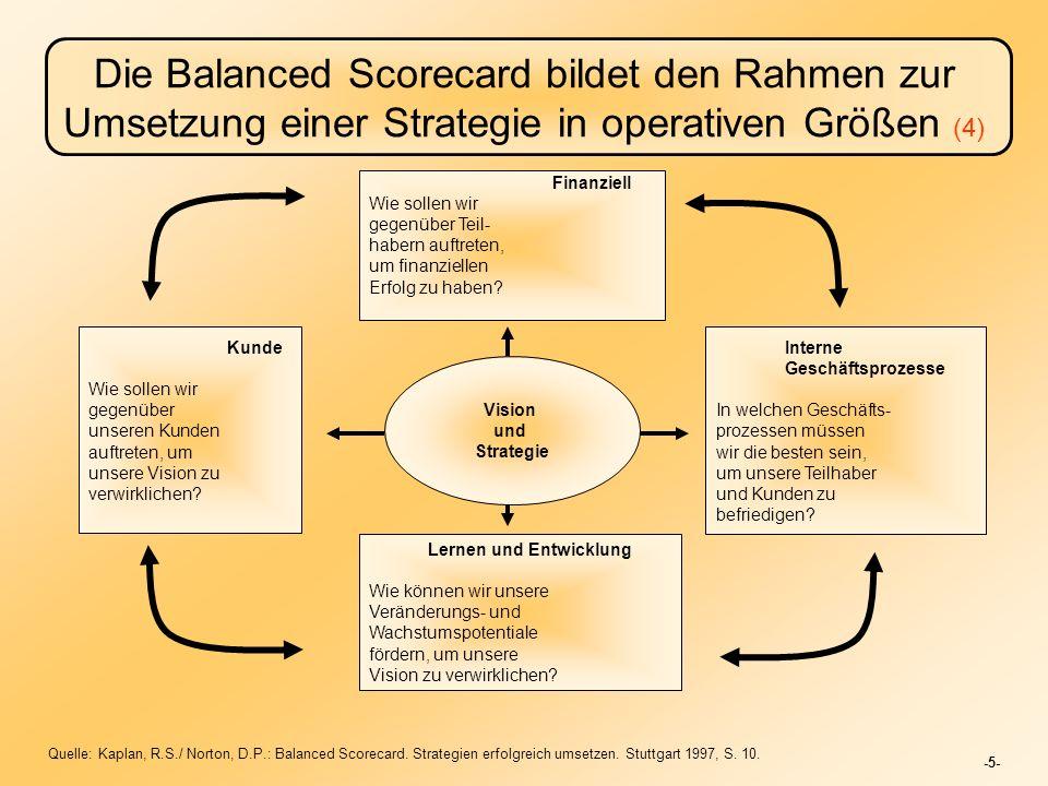-5- Die Balanced Scorecard bildet den Rahmen zur Umsetzung einer Strategie in operativen Größen (4) Vision und Strategie Finanziell Wie sollen wir gegenüber Teil- habern auftreten, um finanziellen Erfolg zu haben.