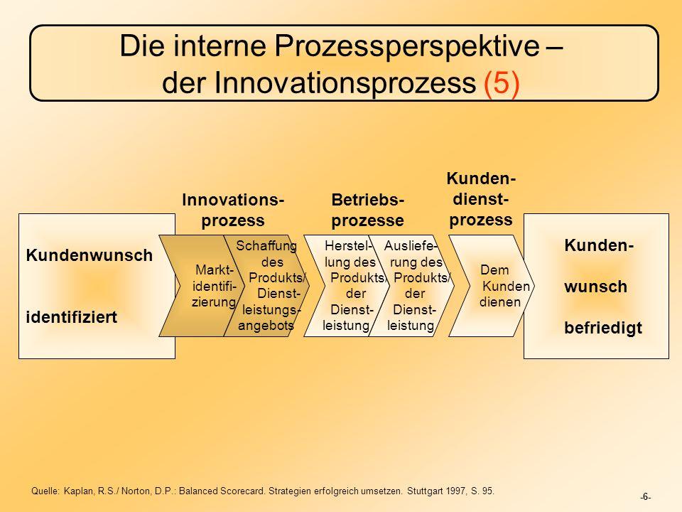 -6- Die interne Prozessperspektive – der Innovationsprozess (5) Kundenwunsch identifiziert Kunden- wunsch befriedigt Markt- identifi- zierung Schaffung des Produkts/ Dienst- leistungs- angebots Herstel- lung des Produkts/ der Dienst- leistung Ausliefe- rung des Produkts/ der Dienst- leistung Dem Kunden dienen Innovations- prozess Betriebs- prozesse Kunden- dienst- prozess Quelle: Kaplan, R.S./ Norton, D.P.: Balanced Scorecard.