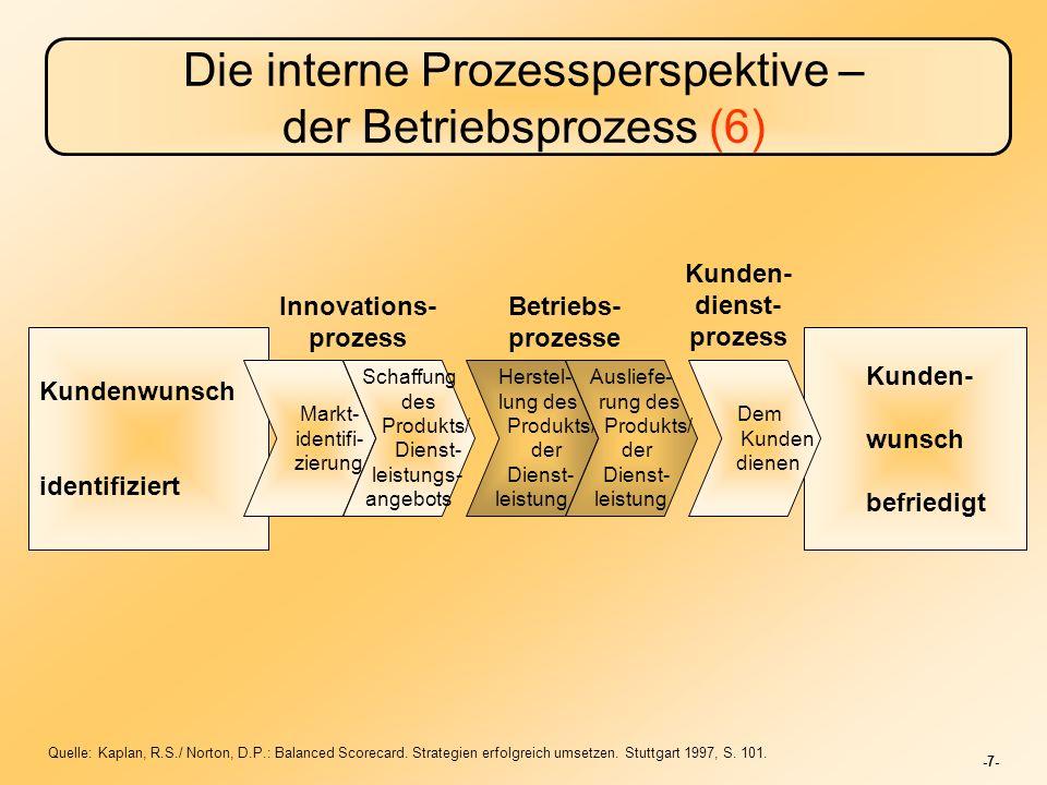 -7- Die interne Prozessperspektive – der Betriebsprozess (6) Kundenwunsch identifiziert Kunden- wunsch befriedigt Markt- identifi- zierung Schaffung des Produkts/ Dienst- leistungs- angebots Herstel- lung des Produkts/ der Dienst- leistung Ausliefe- rung des Produkts/ der Dienst- leistung Dem Kunden dienen Innovations- prozess Betriebs- prozesse Kunden- dienst- prozess Quelle: Kaplan, R.S./ Norton, D.P.: Balanced Scorecard.
