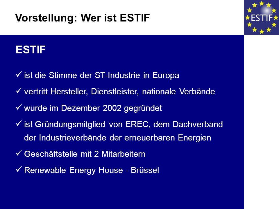ESTIF ist die Stimme der ST-Industrie in Europa vertritt Hersteller, Dienstleister, nationale Verbände wurde im Dezember 2002 gegründet ist Gründungsmitglied von EREC, dem Dachverband der Industrieverbände der erneuerbaren Energien Geschäftstelle mit 2 Mitarbeitern Renewable Energy House - Brüssel Vorstellung: Wer ist ESTIF
